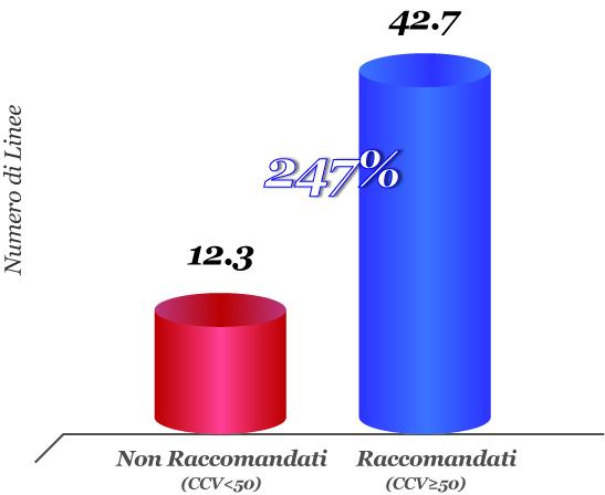 1. Prediccion1_ITALIANO