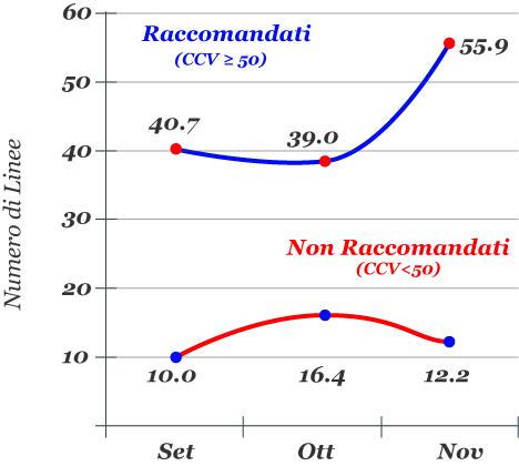 2. Prediccion2_ITALIANO