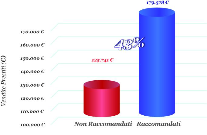 3. Prediccion3_ITALIANO